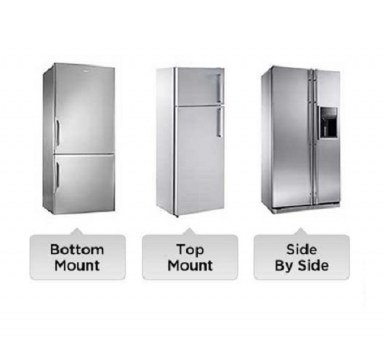 Are Refrigerator Reviews Real or Are They Just Advertisements? Picture